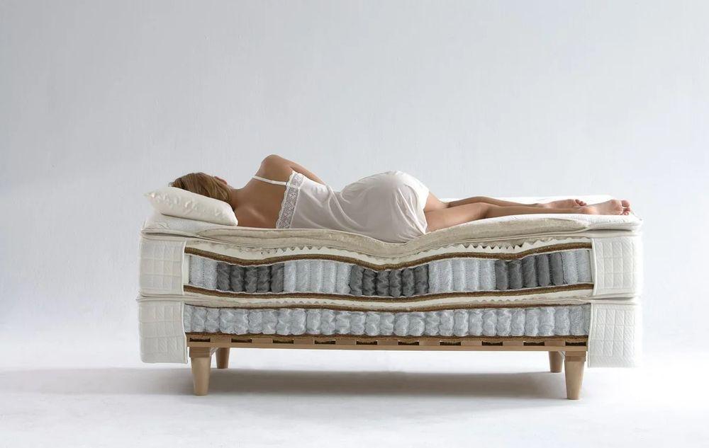 Какой матрас выбрать для кровати взрослому